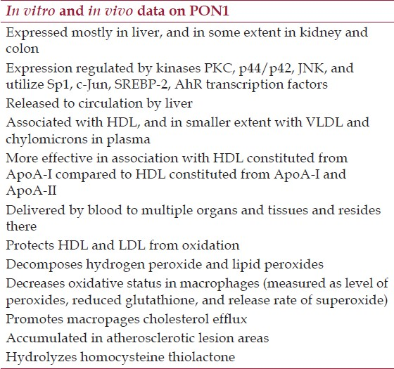 Table 1: Summary of key facts on PON1 expression, activity, and effects in <i>in vitro</i> and <i>in vivo</i> studies