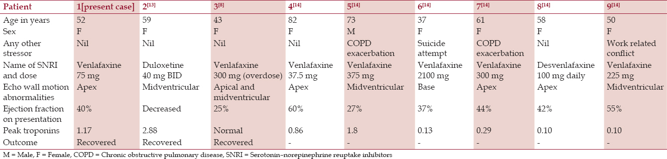 Selective serotonin-norepinephrine reuptake inhibitors